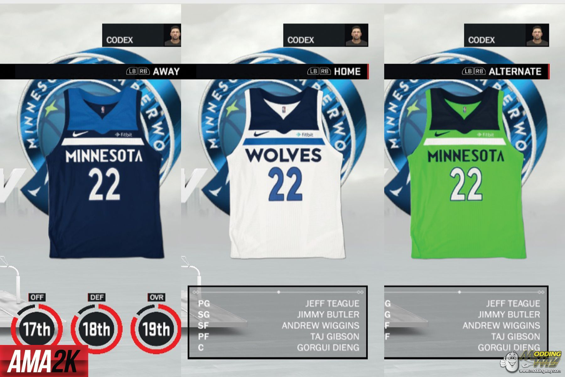 new product 8fbee c329d Minnesota Timberwolves Realistic Jersey Icons (Home, Away ...
