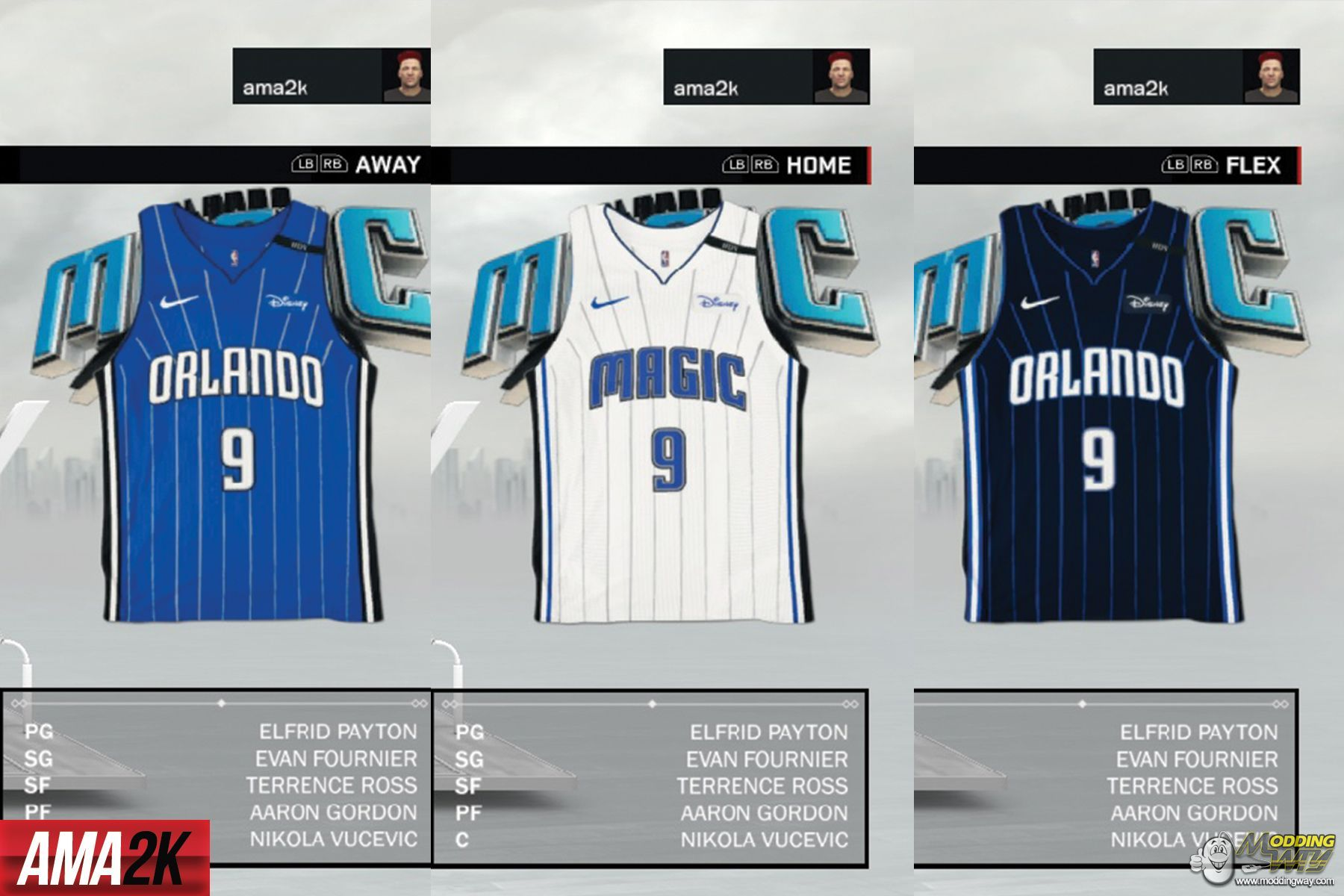 Orlando Magic Realistic Jersey Icons (Home 39ecc9cb3