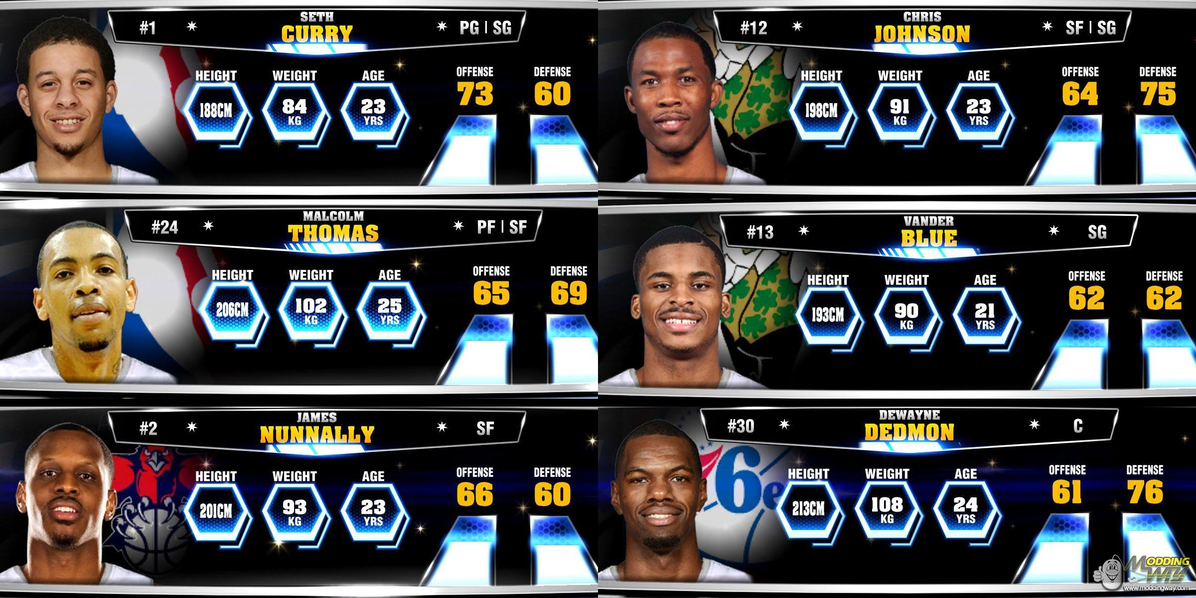 Updated portraits for Ofiicial roster - NBA 2K14