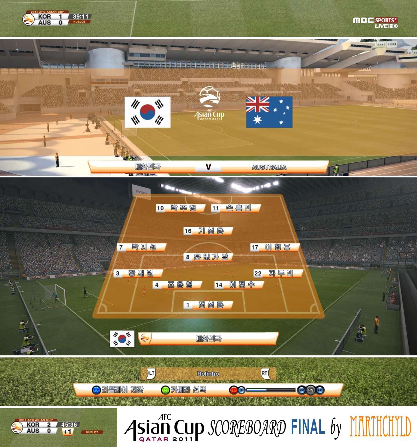 AFC Asian Cup Scoreboard Final by marthchyld - Pro Evolution